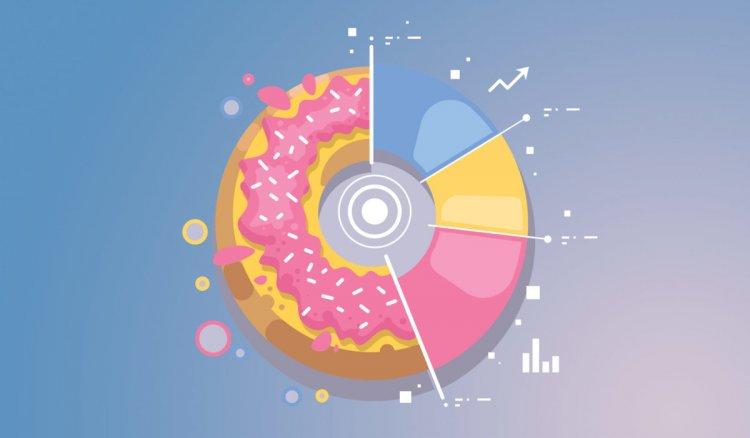 Излишъкът от протеини, мазнини или въглехидрати - кое е по-вредно за правилното хранене?